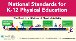 National PE Standards